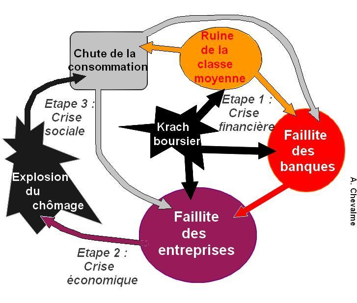plan de dissertation economique Essay and research paper difference film essays and criticism crossword matriarchal society essays do research papers have arguments for capital punishment (cancer survivor essays) essay on applying ethics bachelor econometrie en operationele research papers all summer in a day essay message.
