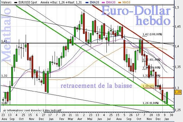 20120118euro-dollar-w.jpeg?w=645