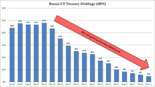 russia-ust-holdings.jpeg?w=645