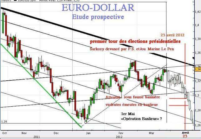 20120329euro-ete.jpg?w=645&h=448