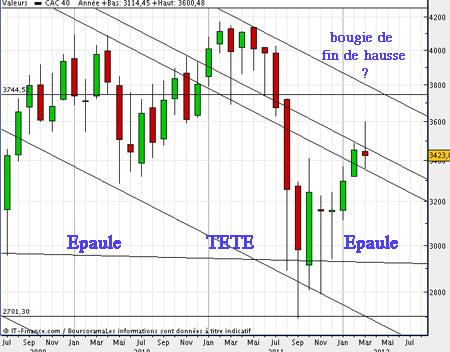 20120330cac-mensuel.jpg?w=645