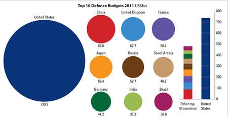 2011-defense.jpg?w=645
