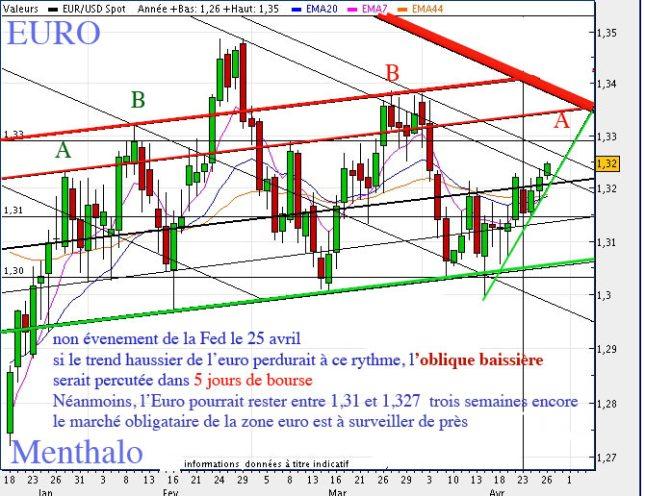 20120426euro-d-26-04-2012.jpg?w=645&h=49