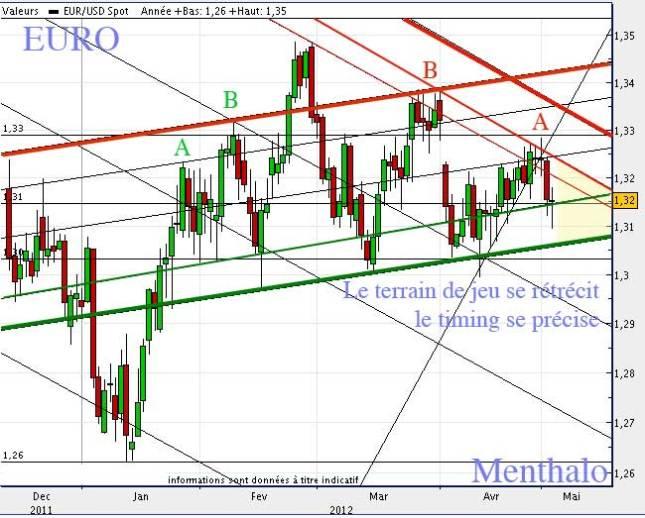20120505euro-3-05.jpg?w=645&h=518