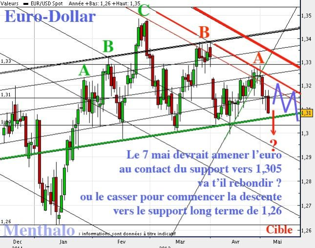 20120506euro-4-05.jpg?w=645&h=509