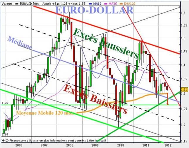 20120506euro-mm120.jpg?w=645&h=508