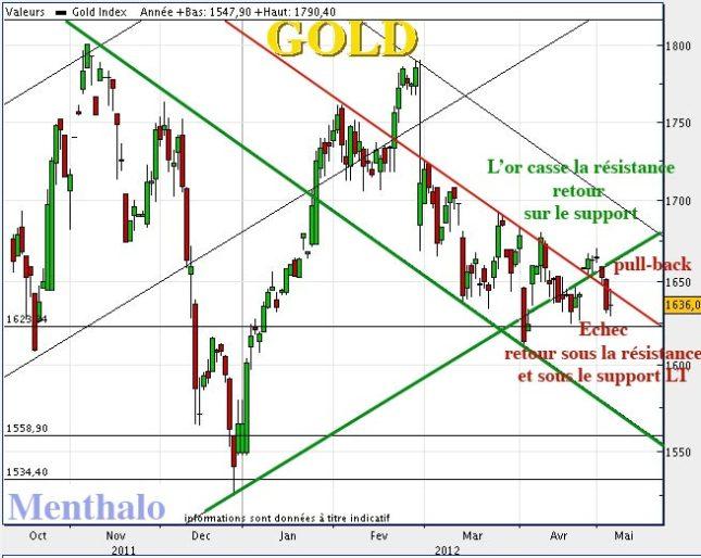 20120506gold-04-05.jpg?w=645&h=514