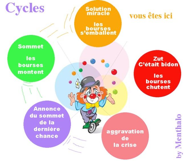 cycles.jpg?w=645&h=566