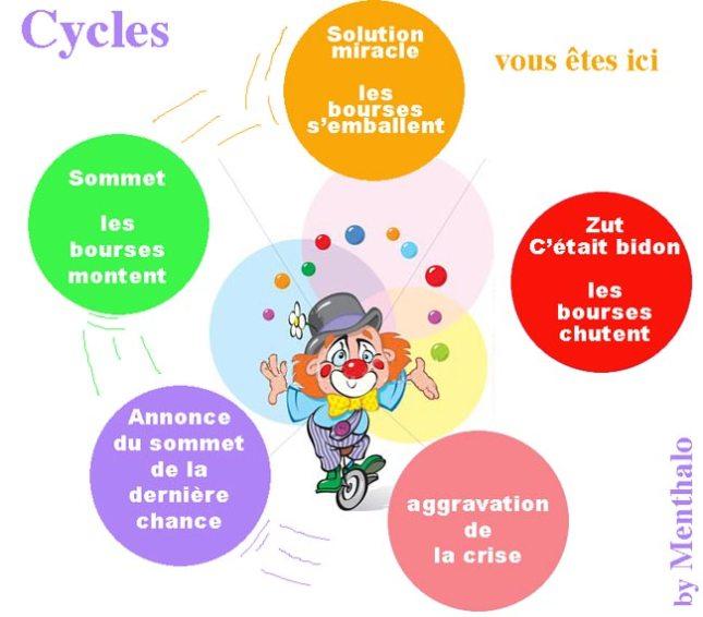 Olivier Delamarche, le 3 juillet 2012 Cycles