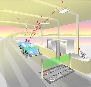 Billets perfides aux frontières Fastrak_toll_diagram1