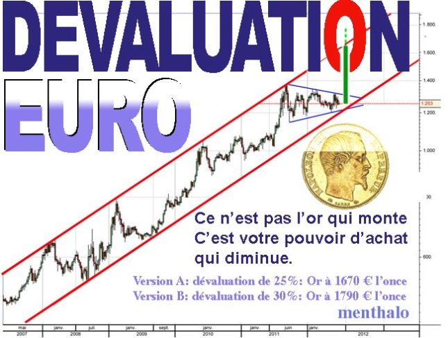 20120703gold-euro-devaluation.jpg?w=645&