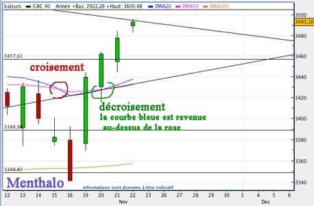 20121127cac-decroisement-2.jpg?w=645