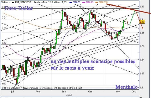 20121127euro-etei.jpg?w=645&h=420