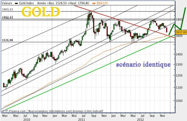 Gold-hebdo-20