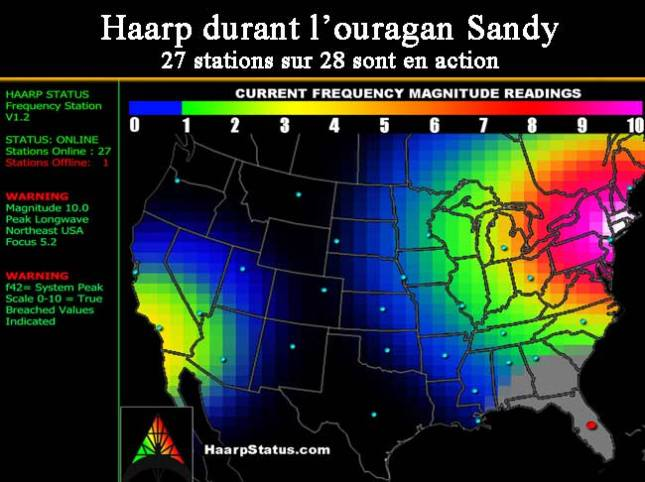 HAARP-Sandy