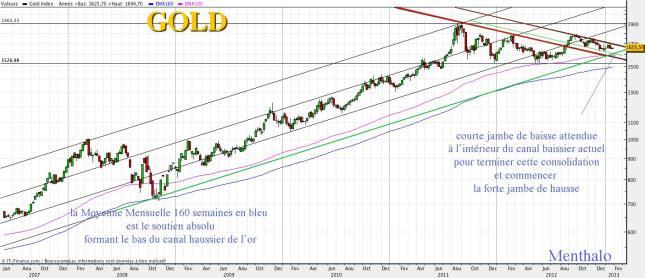 Gold-Hebdo