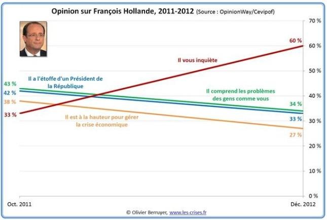 opinionpresident122012