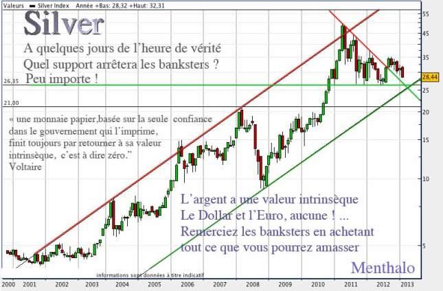 silver-mensuel022013